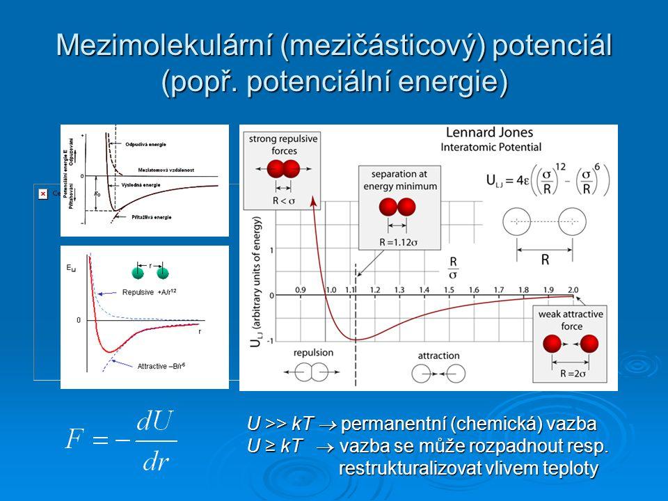 Mezimolekulární (mezičásticový) potenciál (popř. potenciální energie) U >> kT  permanentní (chemická) vazba U ≥ kT  vazba se může rozpadnout resp. r