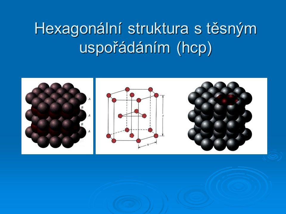 Hexagonální struktura s těsným uspořádáním (hcp)