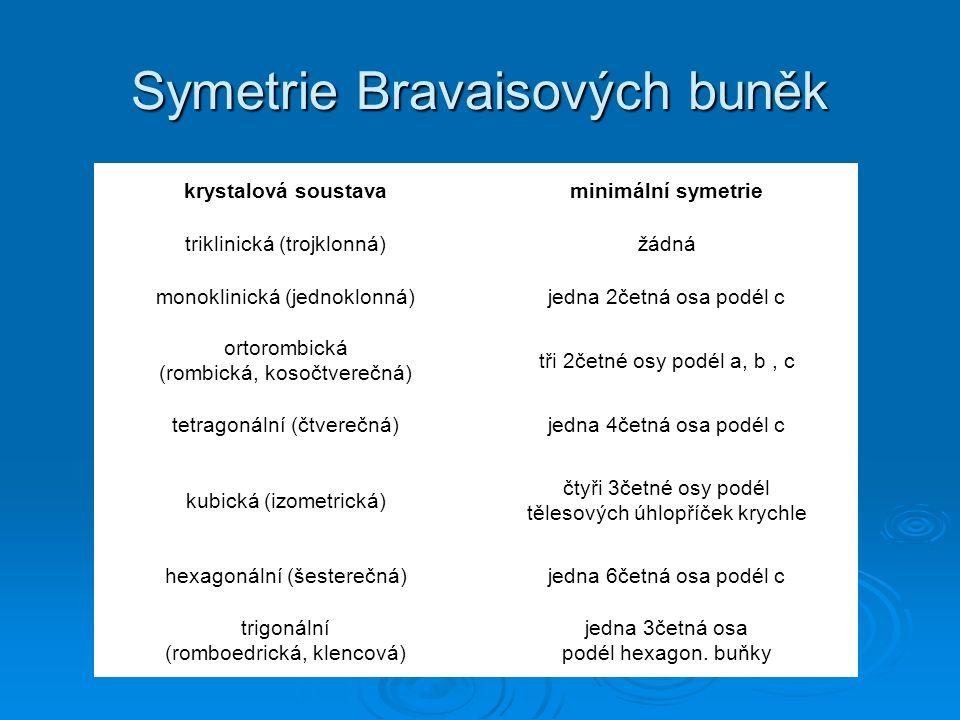 Symetrie Bravaisových buněk krystalová soustavaminimální symetrie triklinická (trojklonná)žádná monoklinická (jednoklonná)jedna 2četná osa podél c ort