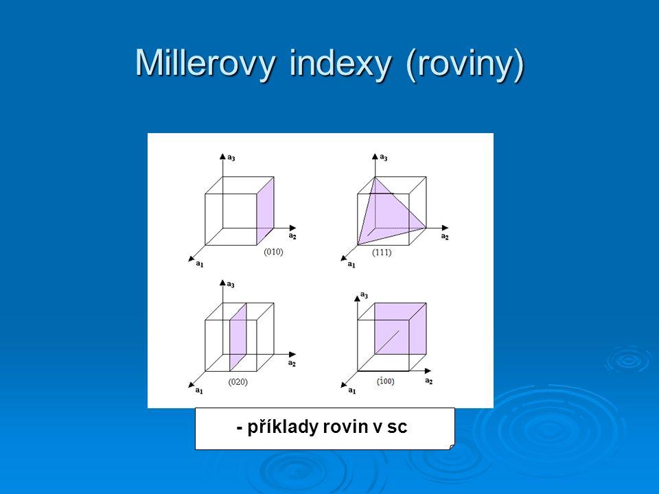 Millerovy indexy (roviny) - příklady rovin v sc