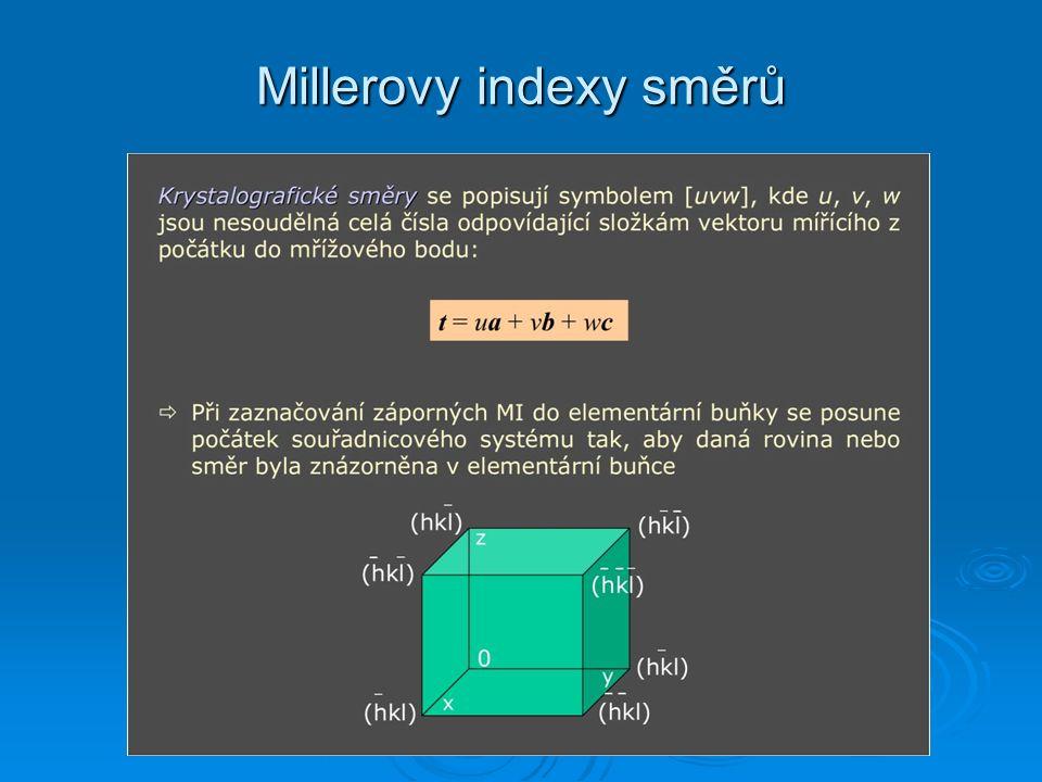 Millerovy indexy směrů