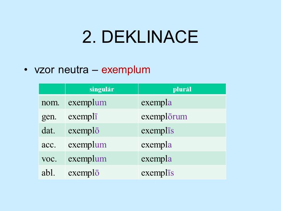 2. DEKLINACE vzor neutra – exemplum singulárplurál nom.exemplumexempla gen.exemplīexemplōrum dat.exemplōexemplīs acc.exemplumexempla voc.exemplumexemp