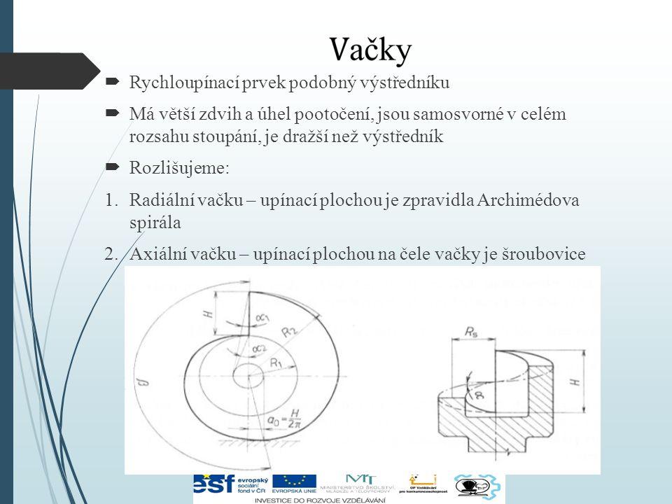  Rychloupínací prvek podobný výstředníku  Má větší zdvih a úhel pootočení, jsou samosvorné v celém rozsahu stoupání, je dražší než výstředník  Rozlišujeme: 1.Radiální vačku – upínací plochou je zpravidla Archimédova spirála 2.Axiální vačku – upínací plochou na čele vačky je šroubovice