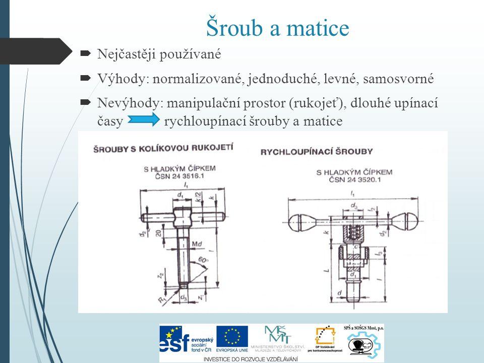 Šroub a matice  Nejčastěji používané  Výhody: normalizované, jednoduché, levné, samosvorné  Nevýhody: manipulační prostor (rukojeť), dlouhé upínací