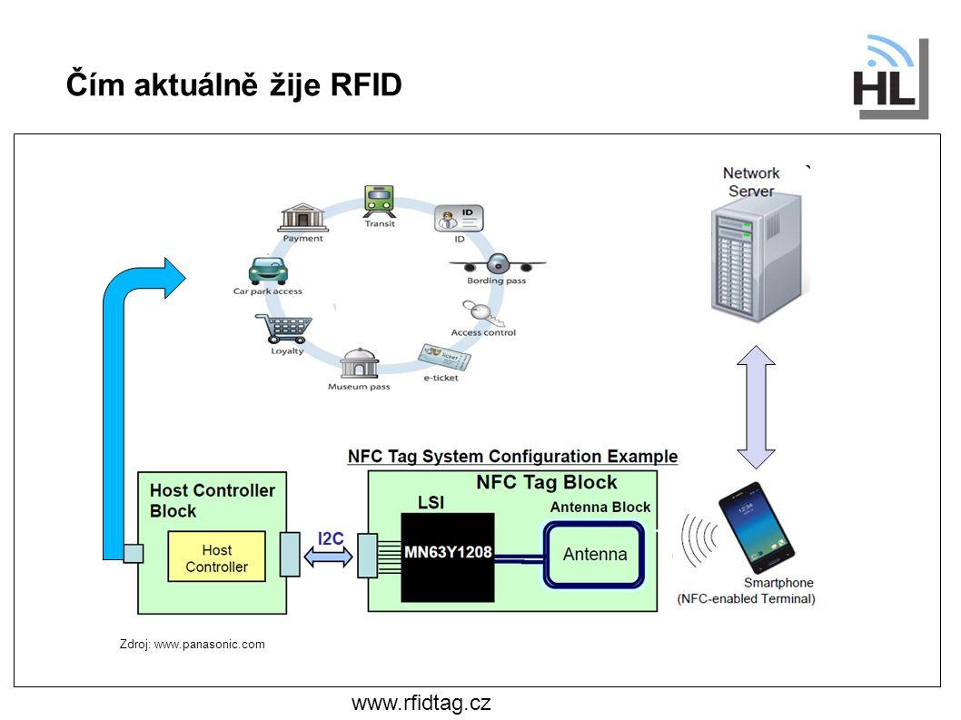 Čím aktuálně žije RFID www.rfidtag.cz Zdroj: www.panasonic.com