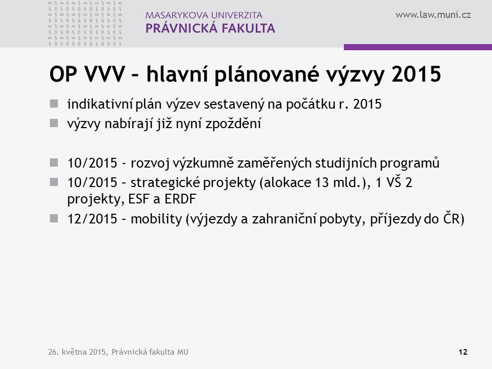 www.law.muni.cz OP VVV – hlavní plánované výzvy 2015 indikativní plán výzev sestavený na počátku r.