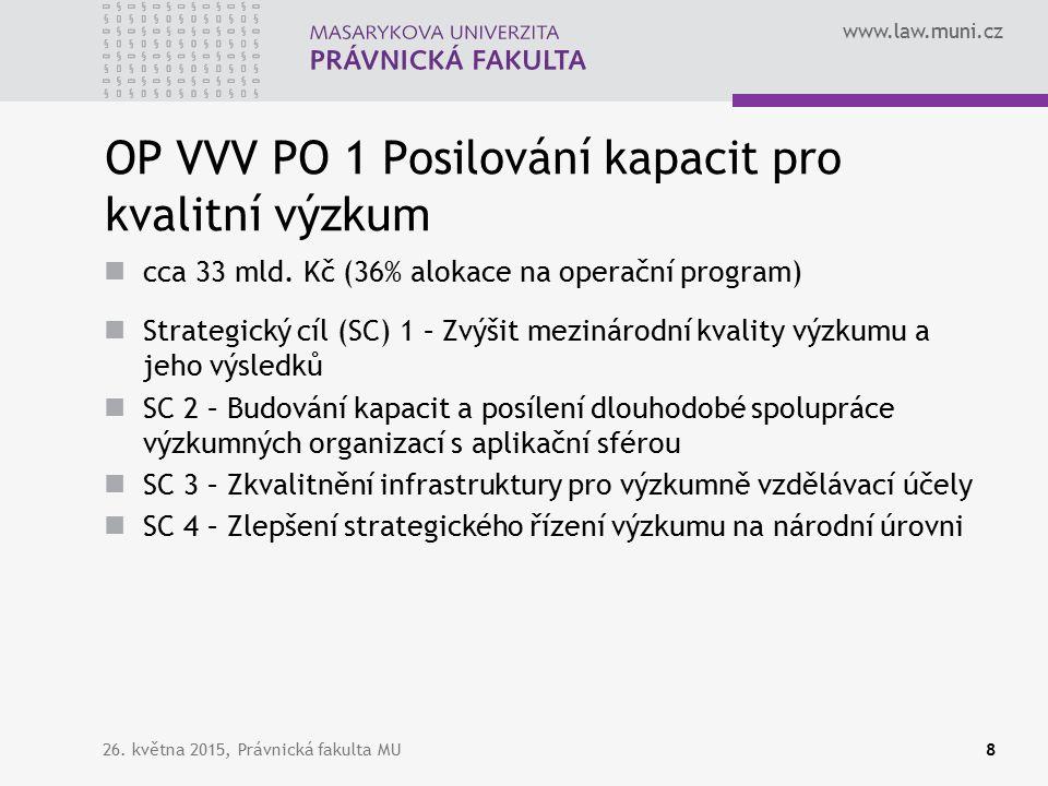 www.law.muni.cz OP VVV PO 1 Posilování kapacit pro kvalitní výzkum cca 33 mld.