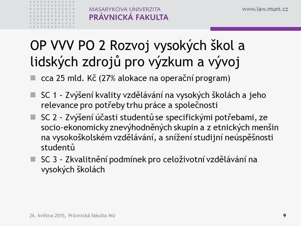 26. května 2015, Právnická fakulta MU30 Podpora individuálních projektů, normy VaV, cílové odměny