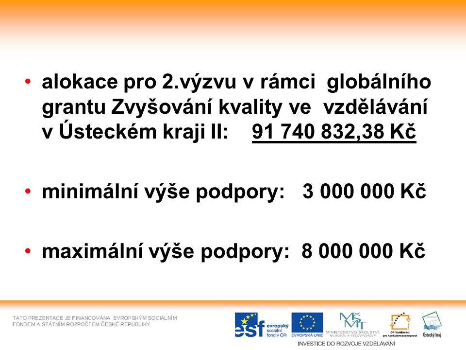 alokace pro 2.výzvu v rámci globálního grantu Zvyšování kvality ve vzdělávání v Ústeckém kraji II: 91 740 832,38 Kč minimální výše podpory: 3 000 000 Kč maximální výše podpory: 8 000 000 Kč