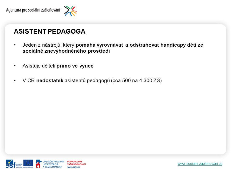 www.socialni-zaclenovani.cz ASISTENT PEDAGOGA Jeden z nástrojů, který pomáhá vyrovnávat a odstraňovat handicapy dětí ze sociálně znevýhodněného prostředí Asistuje učiteli přímo ve výuce V ČR nedostatek asistentů pedagogů (cca 500 na 4 300 ZŠ)