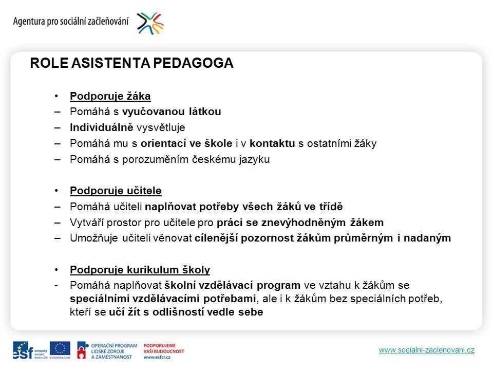 www.socialni-zaclenovani.cz JAK NA TO.