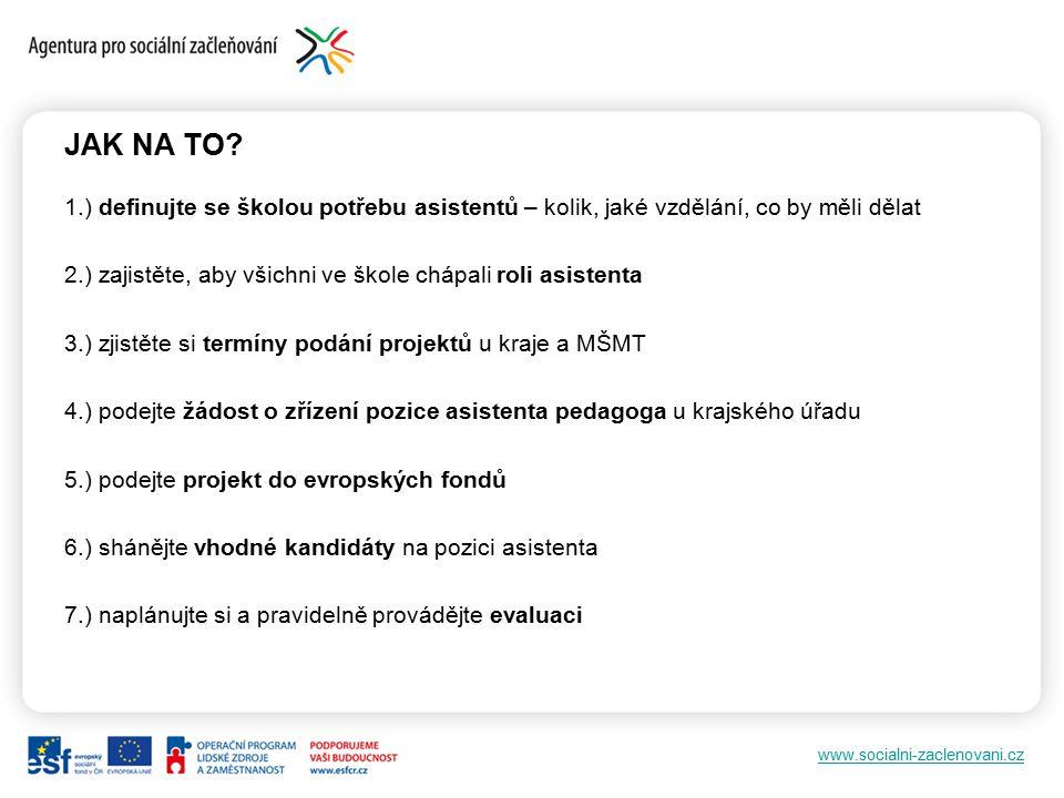 www.socialni-zaclenovani.cz KDO VÁM PORADÍ.