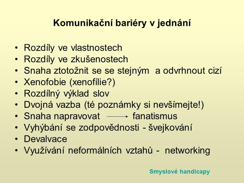 Komunikační bariéry v jednání Rozdíly ve vlastnostech Rozdíly ve zkušenostech Snaha ztotožnit se se stejným a odvrhnout cizí Xenofobie (xenofílie ) Rozdílný výklad slov Dvojná vazba (té poznámky si nevšímejte!) Snaha napravovat fanatismus Vyhýbání se zodpovědnosti - švejkování Devalvace Využívání neformálních vztahů - networking Smyslové handicapy