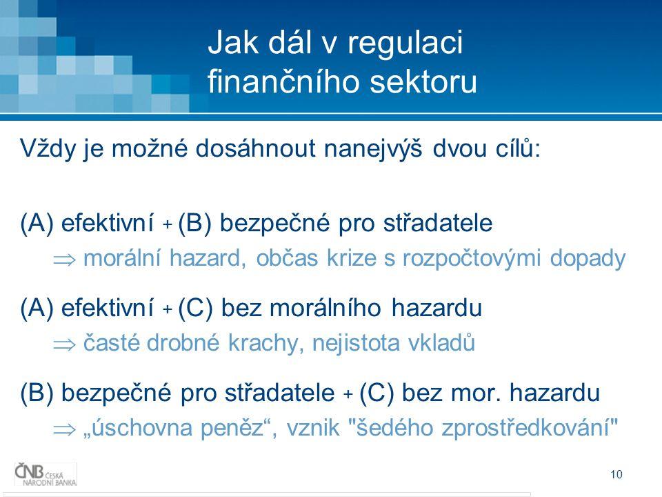 10 Jak dál v regulaci finančního sektoru Vždy je možné dosáhnout nanejvýš dvou cílů: (A) efektivní + (B) bezpečné pro střadatele  morální hazard, občas krize s rozpočtovými dopady (A) efektivní + (C) bez morálního hazardu  časté drobné krachy, nejistota vkladů (B) bezpečné pro střadatele + (C) bez mor.