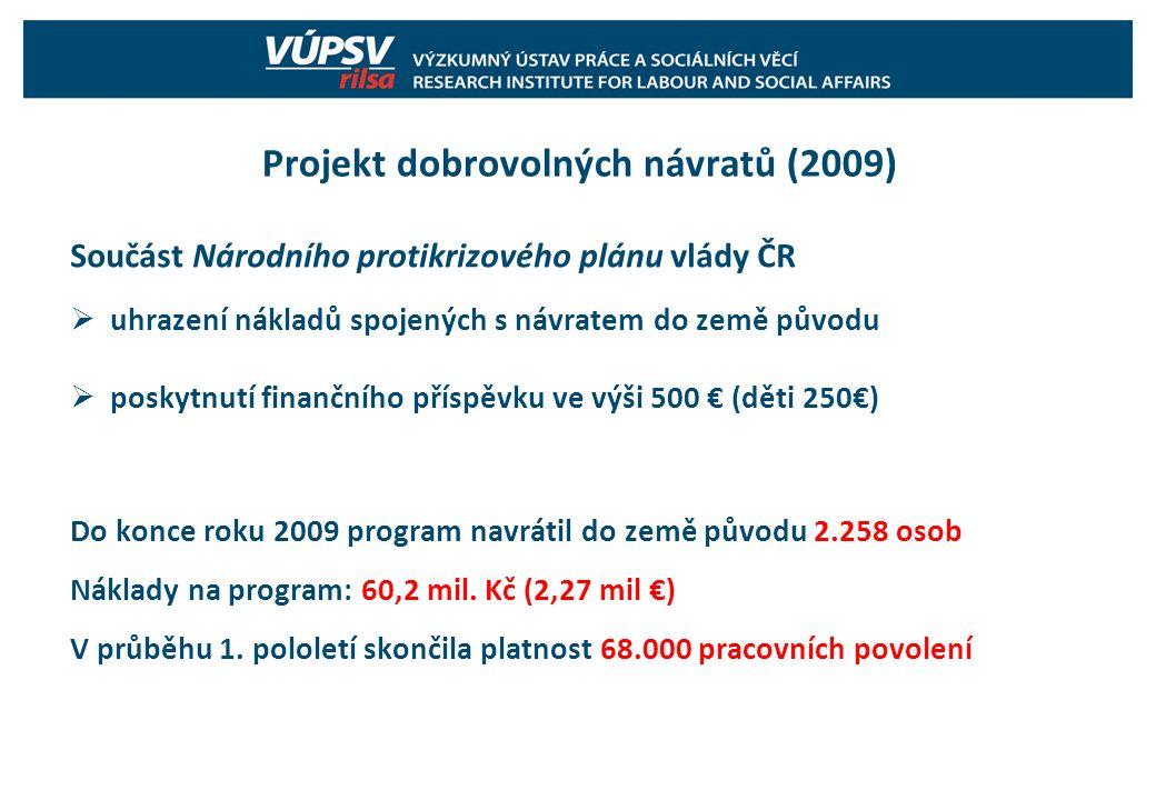 Projekt dobrovolných návratů (2009) Součást Národního protikrizového plánu vlády ČR  uhrazení nákladů spojených s návratem do země původu  poskytnut