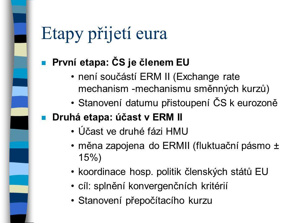 Etapy přijetí eura n První etapa: ČS je členem EU není součástí ERM II (Exchange rate mechanism -mechanismu směnných kurzů) Stanovení datumu přistoupení ČS k eurozoně n Druhá etapa: účast v ERM II Účast ve druhé fázi HMU měna zapojena do ERMII (fluktuační pásmo ± 15%) koordinace hosp.
