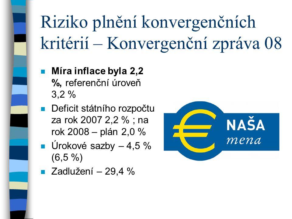 Riziko plnění konvergenčních kritérií – Konvergenční zpráva 08 n Míra inflace byla 2,2 %, referenční úroveň 3,2 % n Deficit státního rozpočtu za rok 2007 2,2 % ; na rok 2008 – plán 2,0 % n Úrokové sazby – 4,5 % (6,5 %) n Zadlužení – 29,4 %