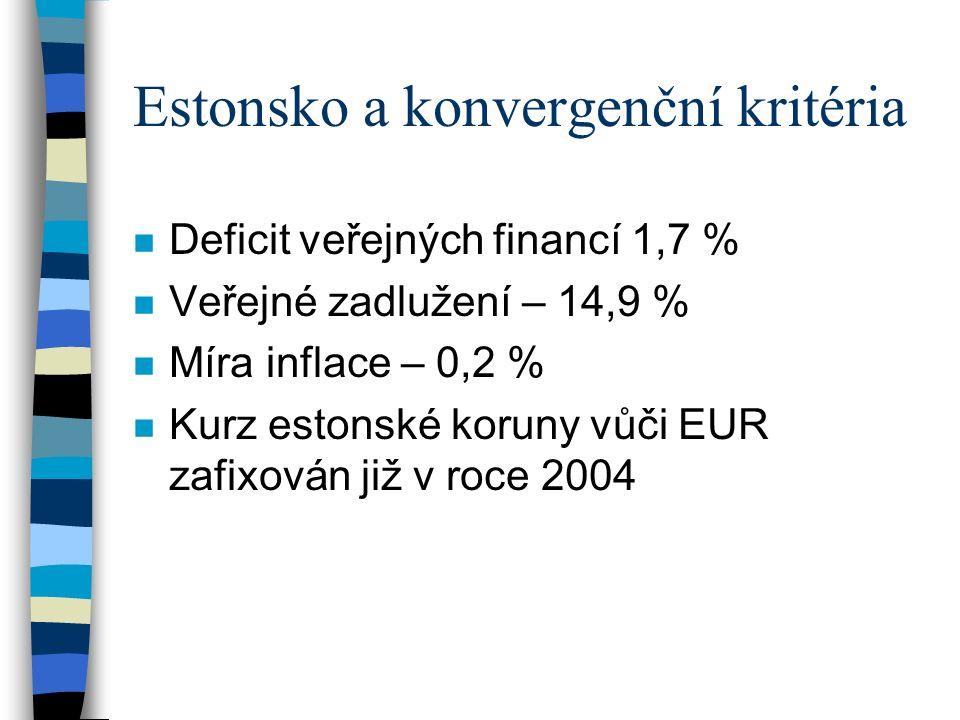 Estonsko a konvergenční kritéria n Deficit veřejných financí 1,7 % n Veřejné zadlužení – 14,9 % n Míra inflace – 0,2 % n Kurz estonské koruny vůči EUR zafixován již v roce 2004