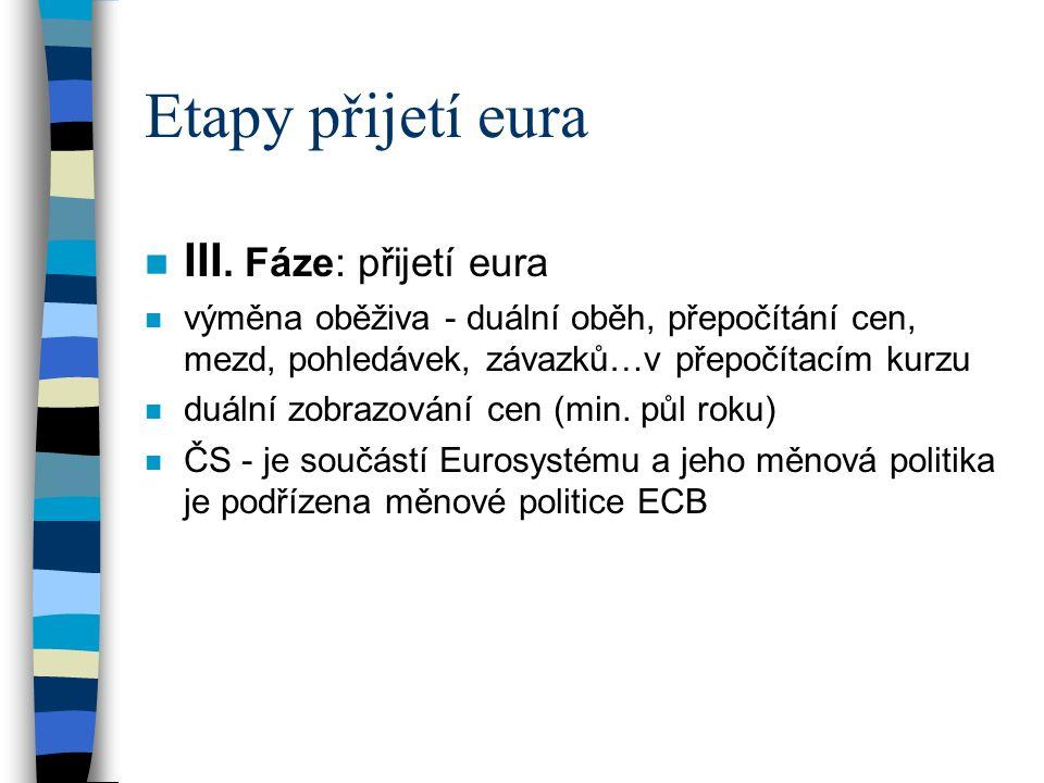 Etapy přijetí eura n III.