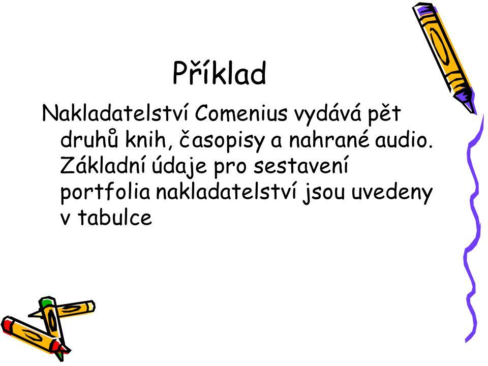 Příklad Nakladatelství Comenius vydává pět druhů knih, časopisy a nahrané audio.
