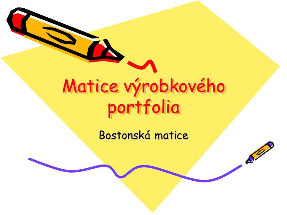 Matice výrobkového portfolia Bostonská matice