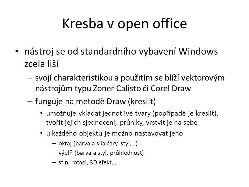 Kresba v open office nástroj se od standardního vybavení Windows zcela liší – svojí charakteristikou a použitím se blíží vektorovým nástrojům typu Zoner Calisto či Corel Draw – funguje na metodě Draw (kreslit) umožňuje vkládat jednotlivé tvary (popřípadě je kreslit), tvořit jejich sjednocení, průniky, vrstvit je na sebe u každého objektu je možno nastavovat jeho – okraj (barva a síla čáry, styl,…) – výplň (barva a styl, průhlednost) – stín, rotaci, 3D efekt,…