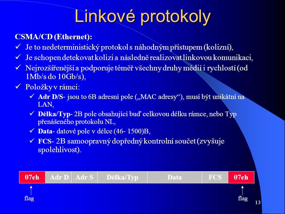 """13 Linkové protokoly CSMA/CD (Ethernet): Je to nedeterministický protokol s náhodným přístupem (kolizní), Je schopen detekovat kolizi a následně realizovat linkovou komunikaci, Nejrozšířenější a podporuje téměř všechny druhy médií i rychlostí (od 1Mb/s do 10Gb/s), Položky v rámci: Adr D/S- jsou to 6B adresní pole (""""MAC adresy ), musí být unikátní na LAN, Délka/Typ- 2B pole obsahující buď celkovou délku rámce, nebo Typ přenášeného protokolu NL, Data- datové pole v délce (46- 1500)B, FCS - 2B samoopravný dopředný kontrolní součet (zvyšuje spolehlivost)."""
