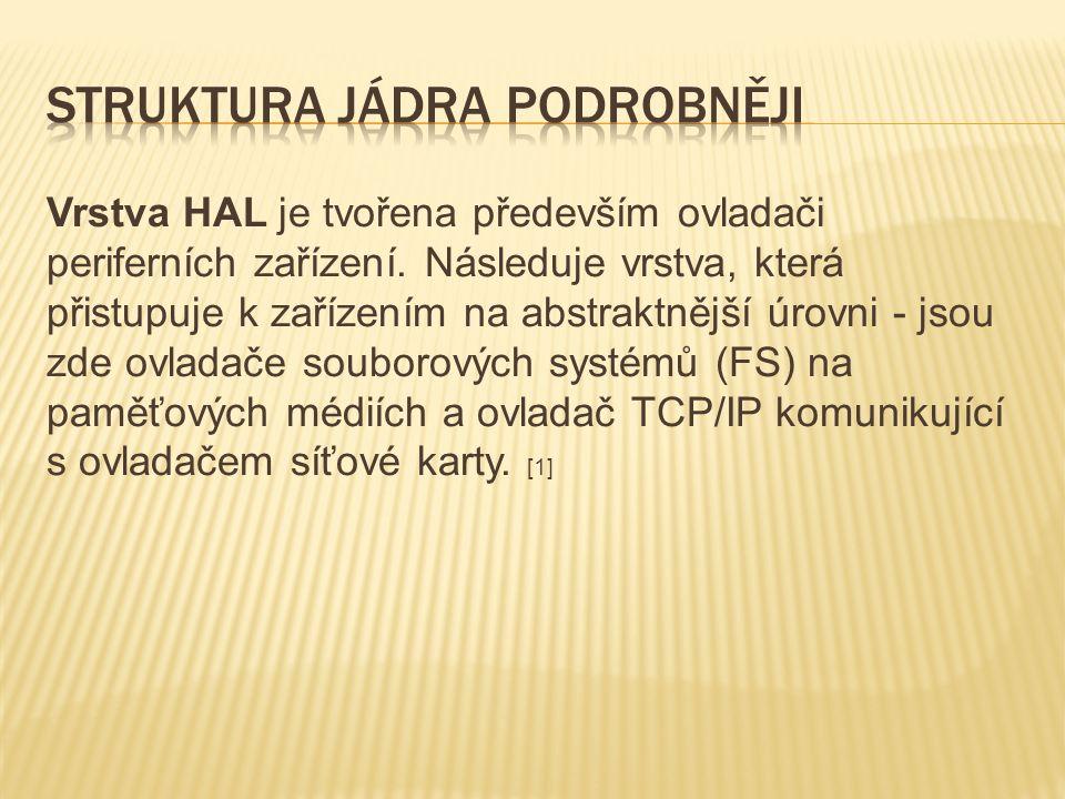 Vrstva HAL je tvořena především ovladači periferních zařízení.