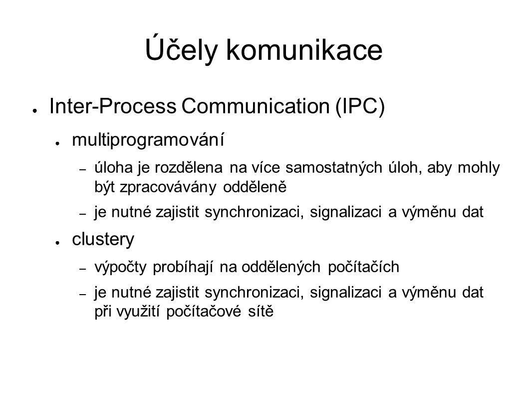 Účely komunikace ● Inter-Process Communication (IPC) ● multiprogramování – úloha je rozdělena na více samostatných úloh, aby mohly být zpracovávány odděleně – je nutné zajistit synchronizaci, signalizaci a výměnu dat ● clustery – výpočty probíhají na oddělených počítačích – je nutné zajistit synchronizaci, signalizaci a výměnu dat při využití počítačové sítě