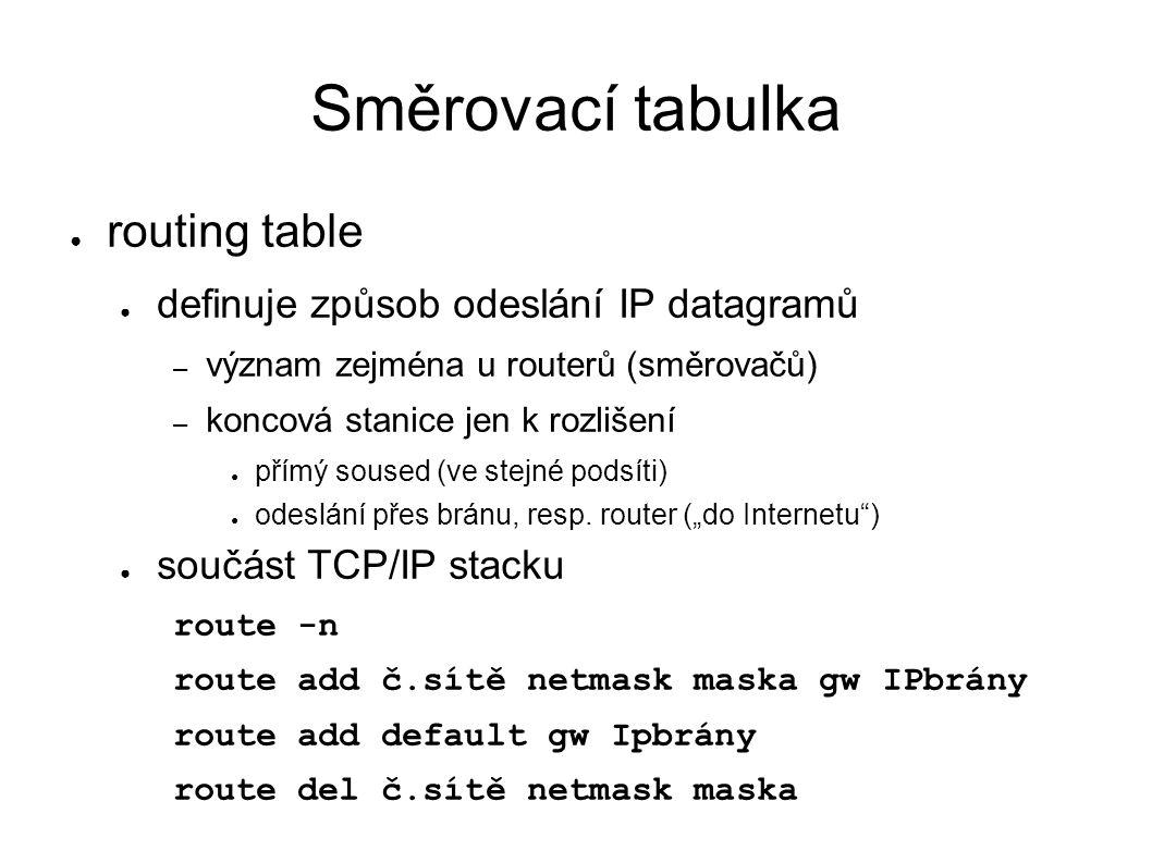 Směrovací tabulka ● routing table ● definuje způsob odeslání IP datagramů – význam zejména u routerů (směrovačů) – koncová stanice jen k rozlišení ● přímý soused (ve stejné podsíti) ● odeslání přes bránu, resp.