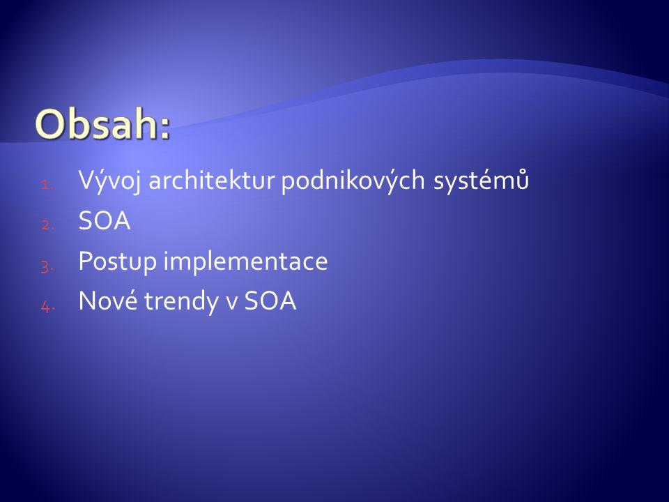 1. Vývoj architektur podnikových systémů 2. SOA 3. Postup implementace 4. Nové trendy v SOA