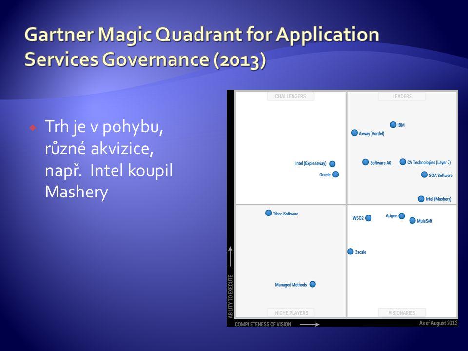  Trh je v pohybu, různé akvizice, např. Intel koupil Mashery