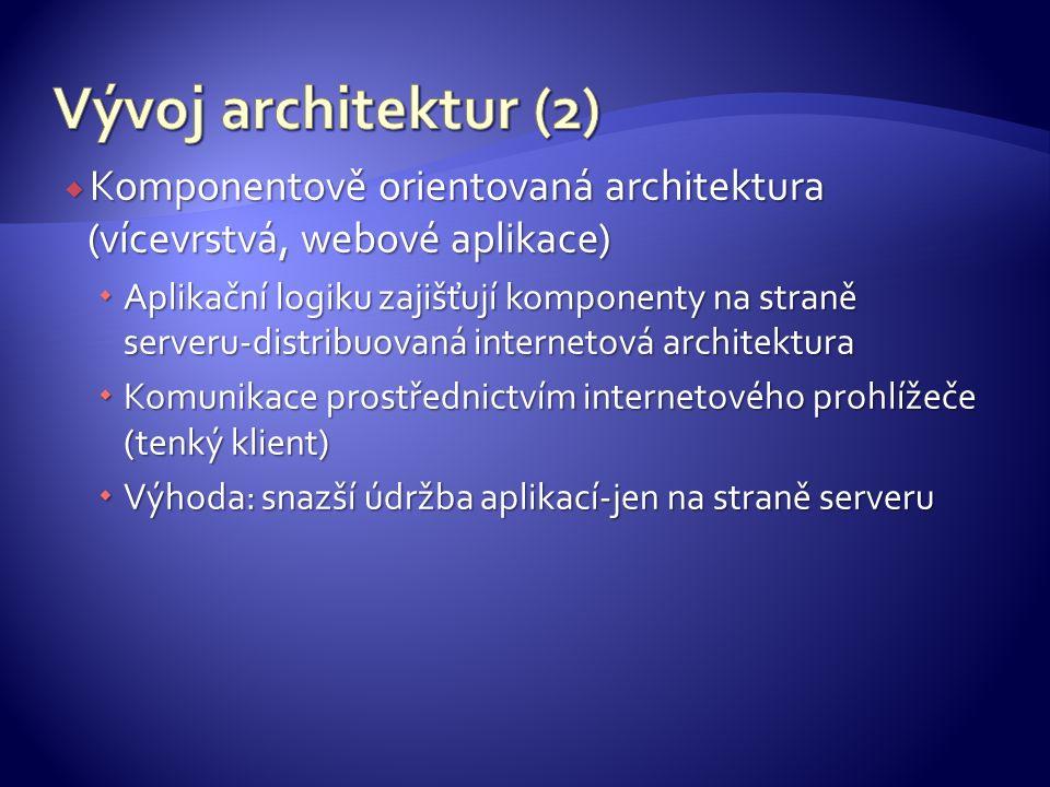  Sw aplikace se skládá z nejrůznějších objektů, objekty je možné sdružovat do větších celků – komponent  Základní jednotka použitelnosti, objekty s podobnou funkcionalitou  Vlastnosti komponent:  Komponenty jsou znovupoužitelné  Mají jasně definované rozhraní  Mají zapouzdřenou funkcionalitu (rozhraní jediným možným přístupovým bodem)  Komponenta je černá skříňka – použití nevyžaduje znalost vnitřních procesů a objektů Příklady komponent (spustitelný program, knihovna, textový soubor, tabulka v databázi,...).