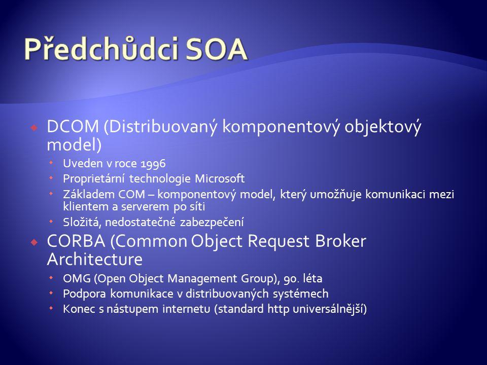  DCOM (Distribuovaný komponentový objektový model)  Uveden v roce 1996  Proprietární technologie Microsoft  Základem COM – komponentový model, který umožňuje komunikaci mezi klientem a serverem po síti  Složitá, nedostatečné zabezpečení  CORBA (Common Object Request Broker Architecture  OMG (Open Object Management Group), 90.