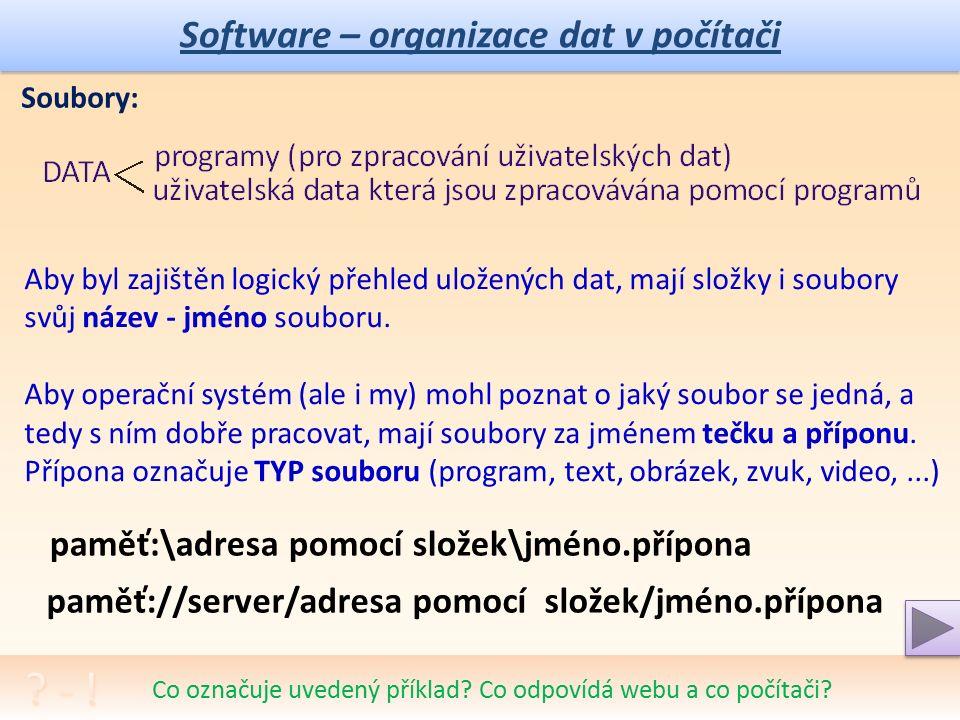 Software – organizace dat v počítači Co označuje uvedený příklad.