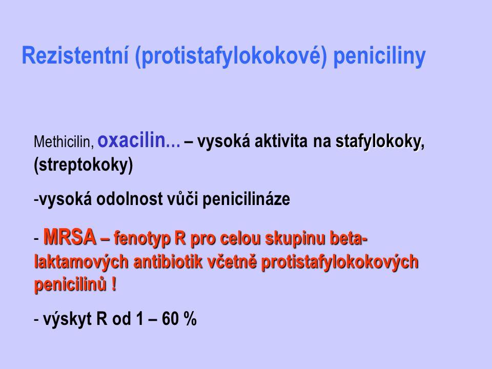 Rezistentní (protistafylokokové) peniciliny stafylokoky Methicilin, oxacilin … – vysoká aktivita na stafylokoky, (streptokoky) - vysoká odolnost vůči