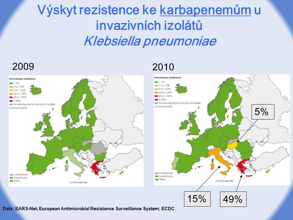 Výskyt rezistence ke karbapenemům u invazivních izolátů Klebsiella pneumoniae Data: EARS-Net, European Antimicrobial Resistance Surveillance System; E