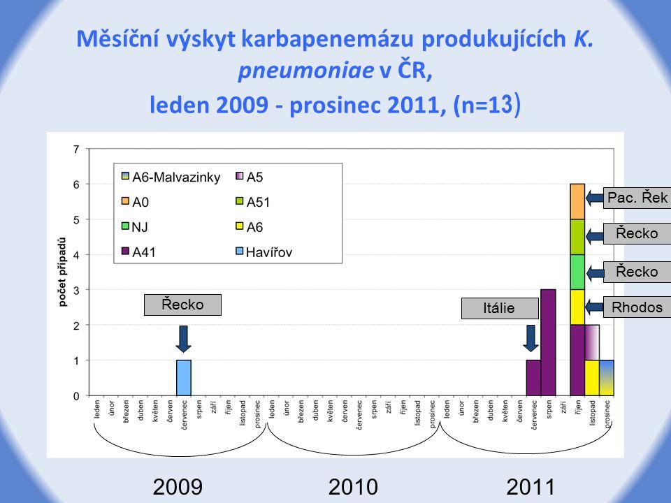 Měsíční výskyt karbapenemázu produkujících K. pneumoniae v ČR, leden 2009 - prosinec 2011, (n=1 3 ) Řecko Itálie Rhodos Řecko Pac. Řek 200920112010