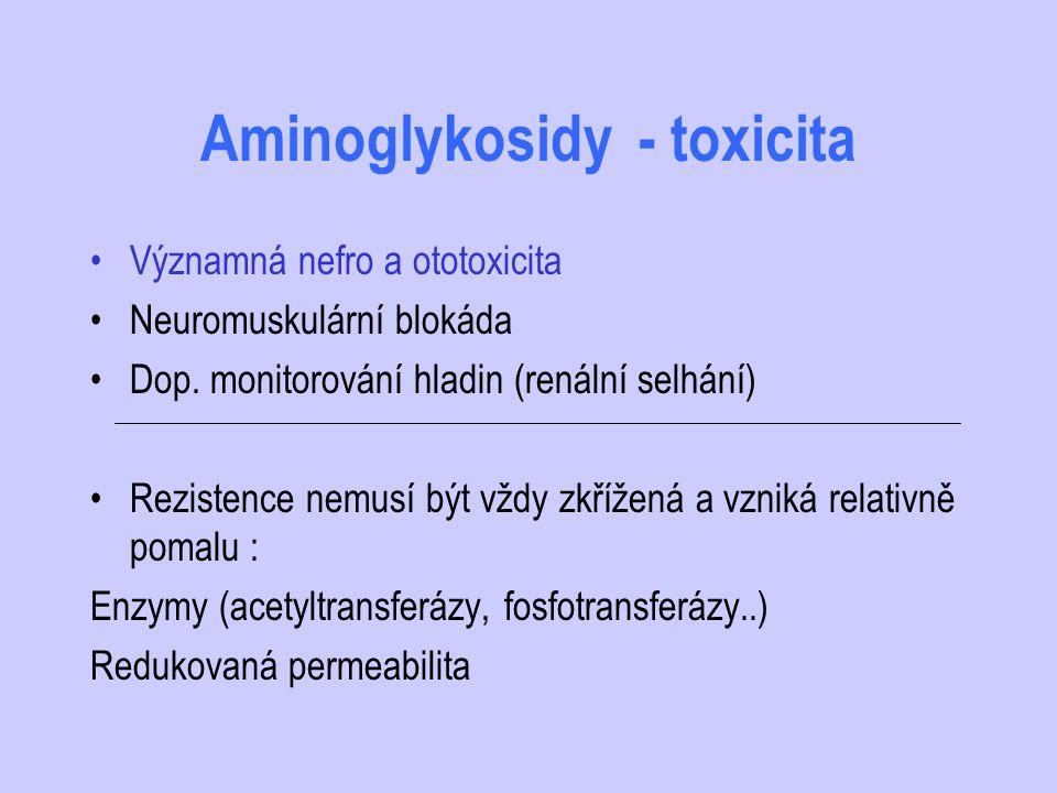 Aminoglykosidy - toxicita Významná nefro a ototoxicita Neuromuskulární blokáda Dop. monitorování hladin (renální selhání) Rezistence nemusí být vždy z