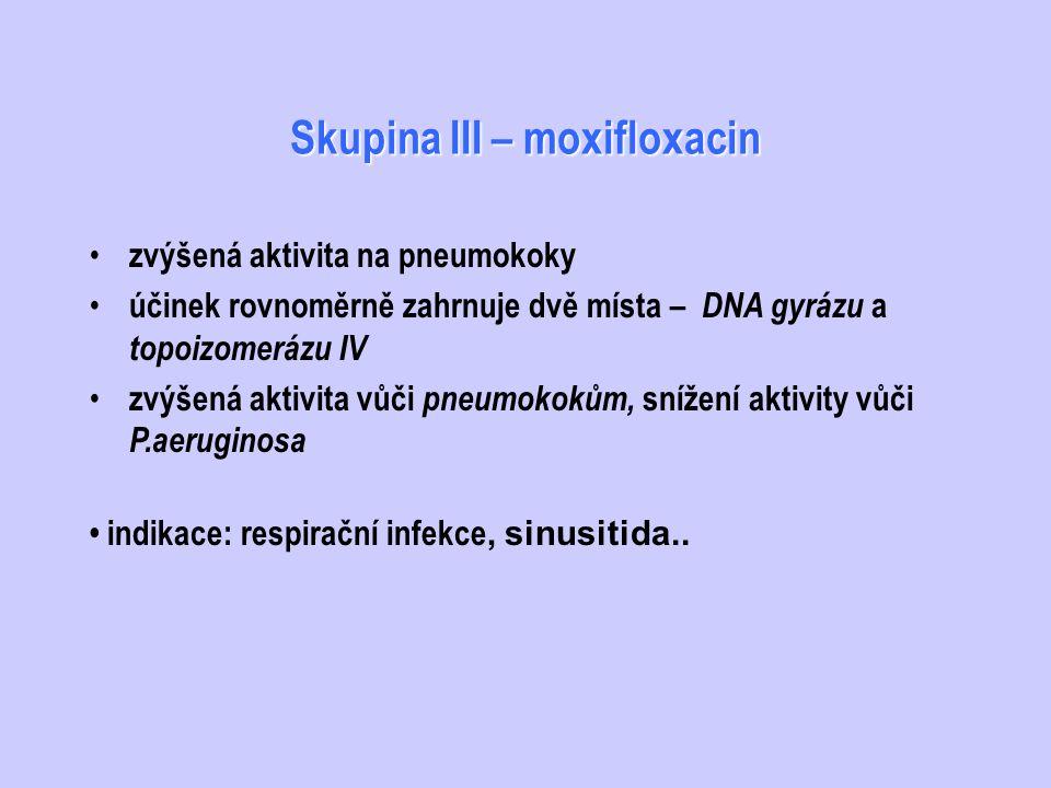 Skupina III – moxifloxacin zvýšená aktivita na pneumokoky účinek rovnoměrně zahrnuje dvě místa – DNA gyrázu a topoizomerázu IV zvýšená aktivita vůči p