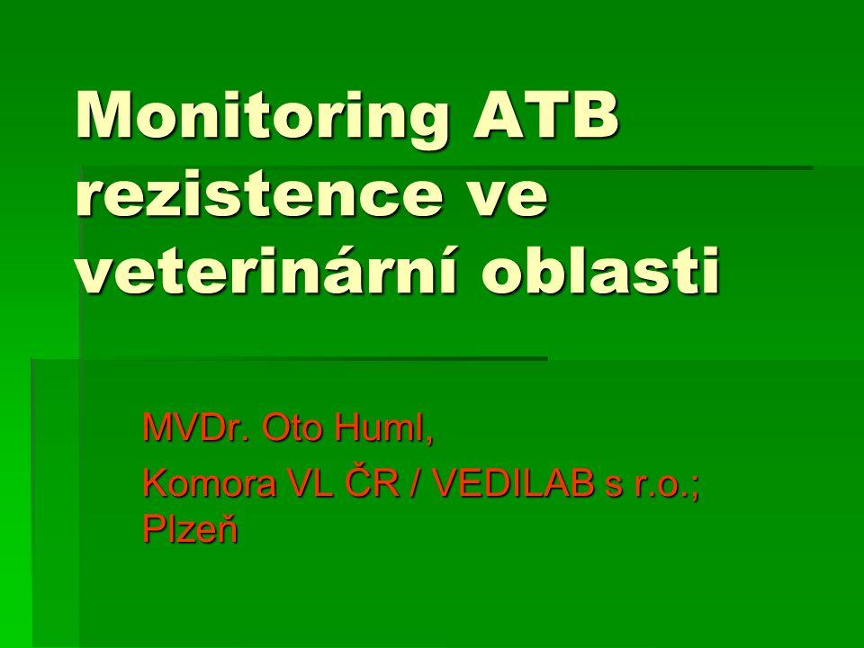 Monitoring ATB rezistence ve veterinární oblasti MVDr.