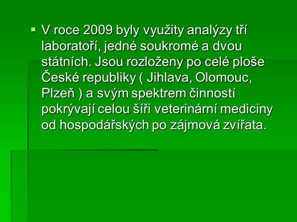  V roce 2009 byly využity analýzy tří laboratoří, jedné soukromé a dvou státních.