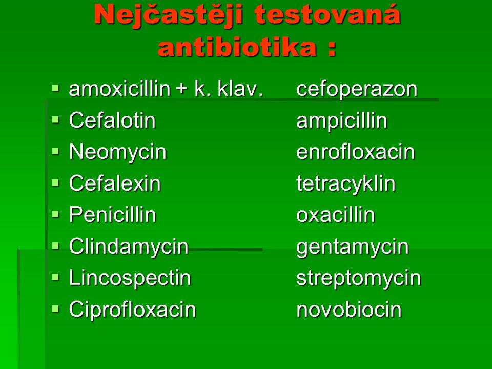 Nejčastěji testovaná antibiotika :  amoxicillin + k.