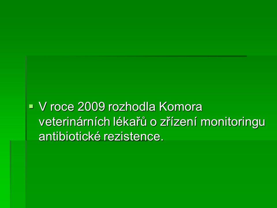  V roce 2009 rozhodla Komora veterinárních lékařů o zřízení monitoringu antibiotické rezistence.