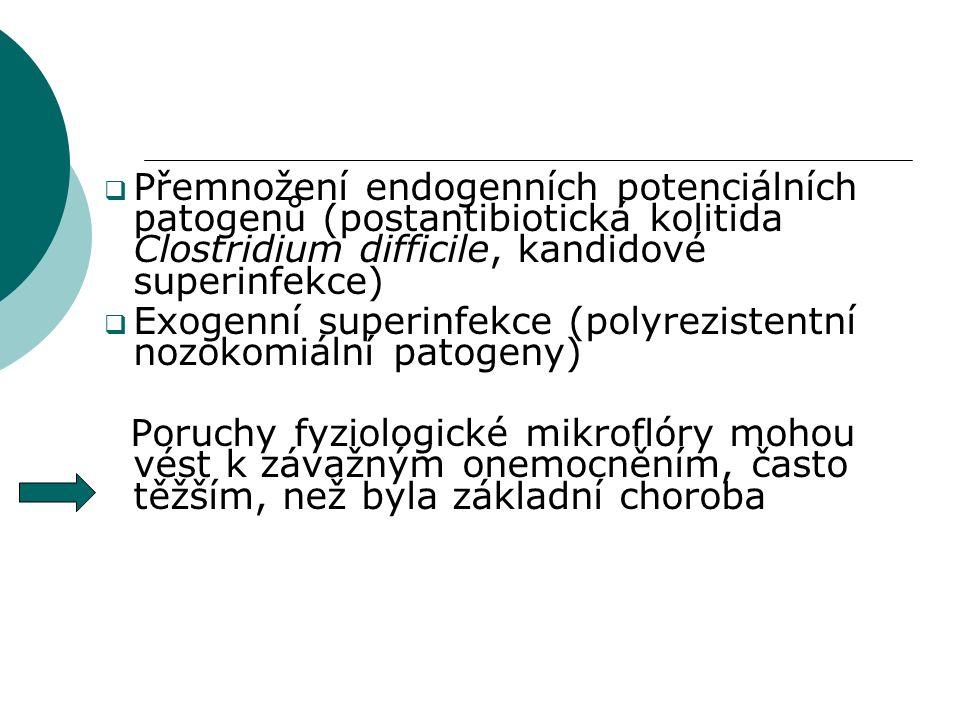  Přemnožení endogenních potenciálních patogenů (postantibiotická kolitida Clostridium difficile, kandidové superinfekce)  Exogenní superinfekce (pol