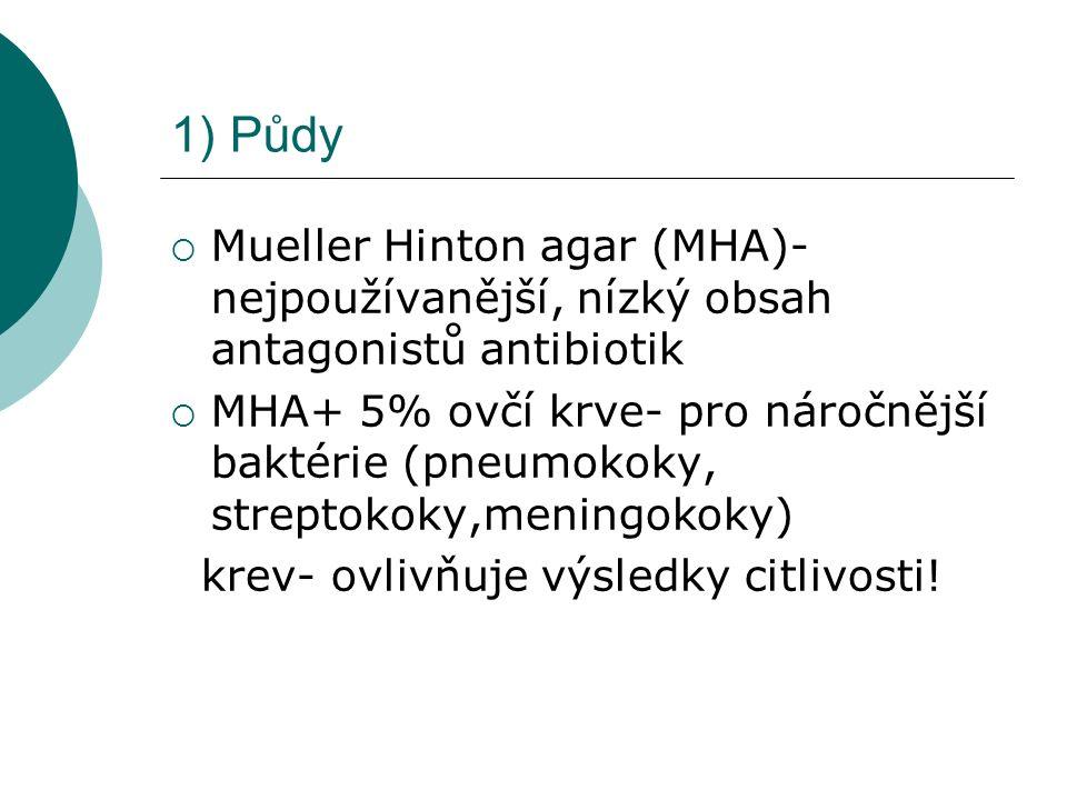 1) Půdy  Mueller Hinton agar (MHA)- nejpoužívanější, nízký obsah antagonistů antibiotik  MHA+ 5% ovčí krve- pro náročnější baktérie (pneumokoky, str
