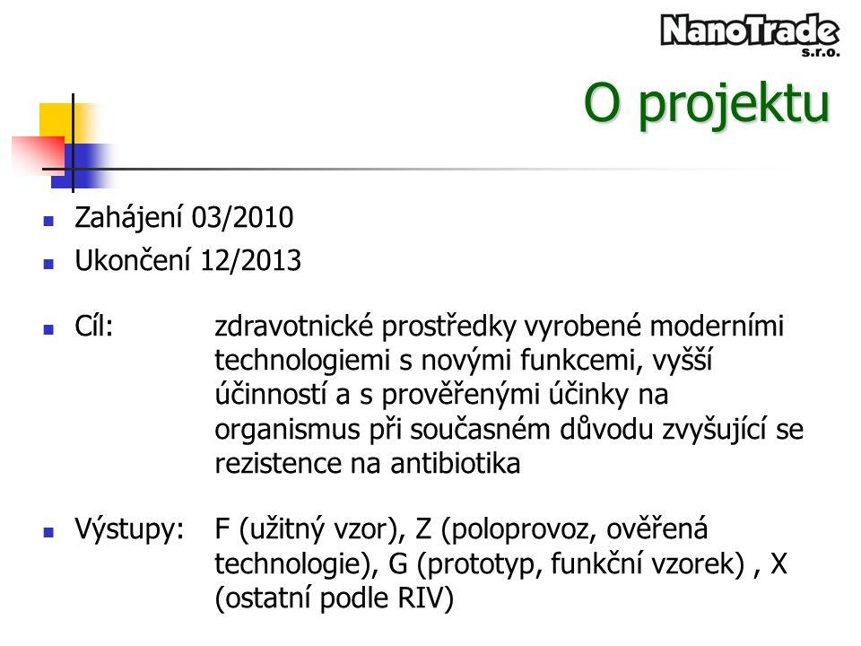 O projektu Zahájení 03/2010 Ukončení 12/2013 Cíl:zdravotnické prostředky vyrobené moderními technologiemi s novými funkcemi, vyšší účinností a s prověřenými účinky na organismus při současném důvodu zvyšující se rezistence na antibiotika Výstupy:F (užitný vzor), Z (poloprovoz, ověřená technologie), G (prototyp, funkční vzorek), X (ostatní podle RIV)