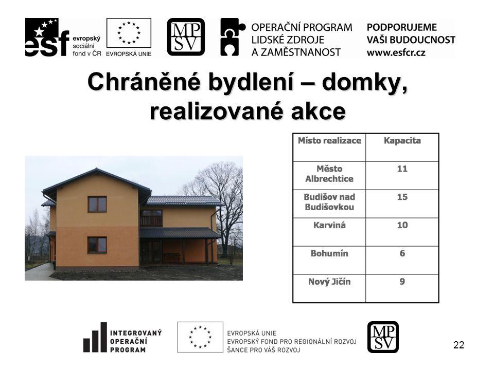 Chráněné bydlení – domky, realizované akce 22