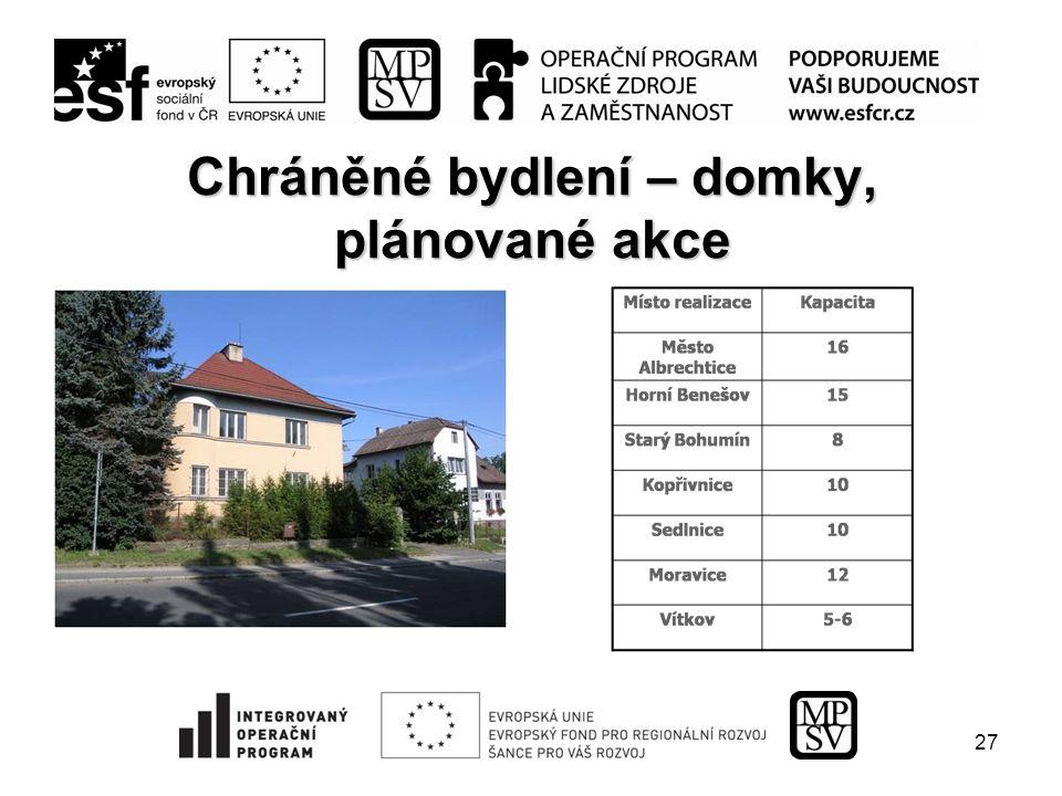 27 Chráněné bydlení – domky, plánované akce