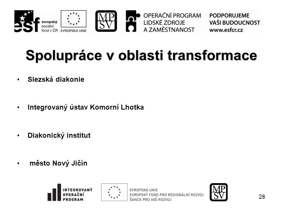 28 Spolupráce v oblasti transformace Slezská diakonie Integrovaný ústav Komorní Lhotka Diakonický institut město Nový Jičín